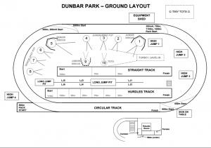 Dunbar Park Ground Layout